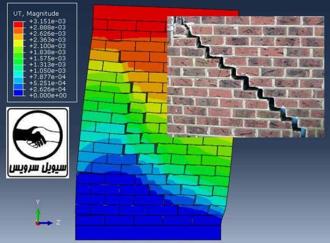 فیلم اموزشی اباکوس : تحلیل دیوار مصالح بنایی تحت بار جانبی و ثقلی + مقیاس سازی جرمی Mass Scaling + فیلم